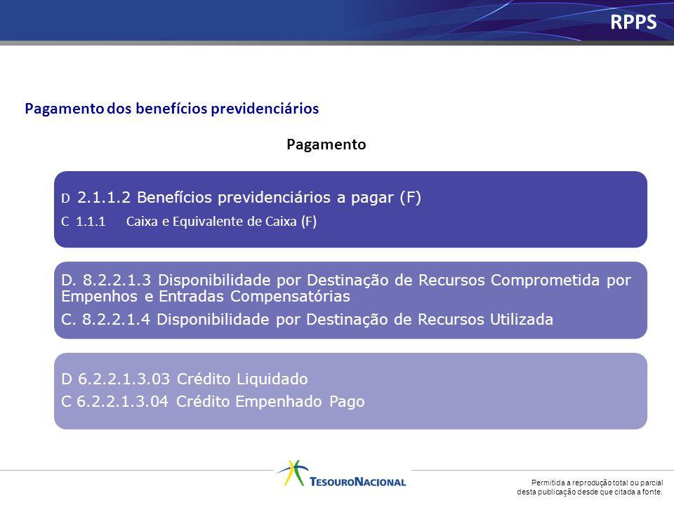 RPPS Pagamento dos benefícios previdenciários Pagamento