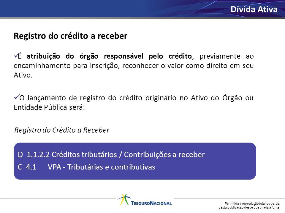 Registro do crédito a receber