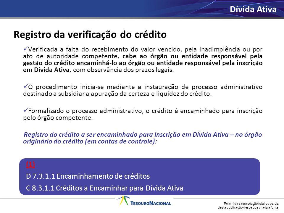 Registro da verificação do crédito