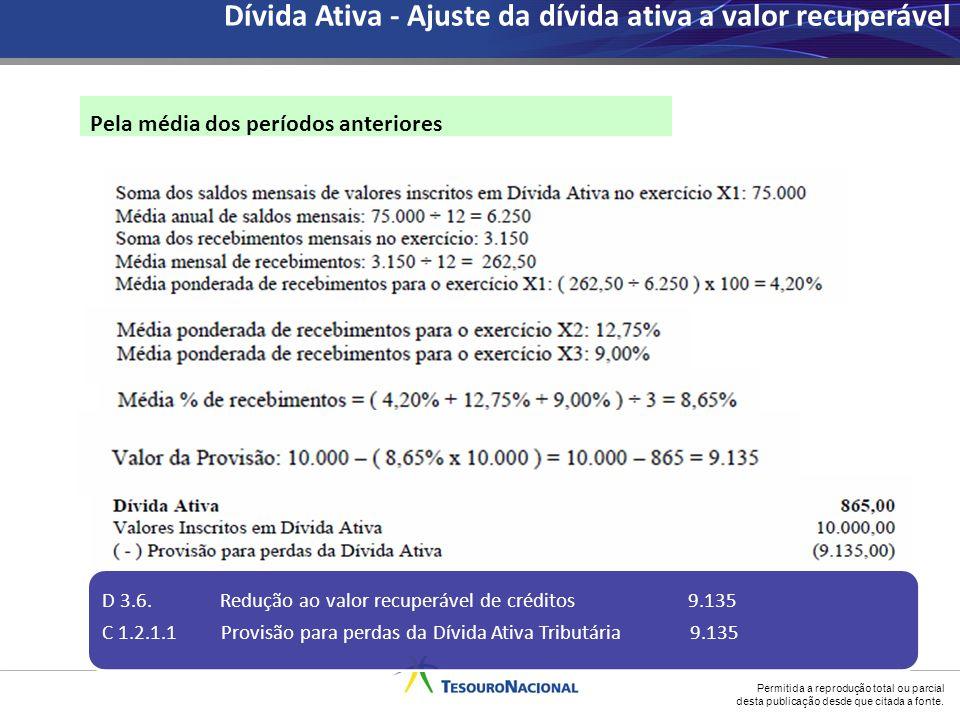 Dívida Ativa - Ajuste da dívida ativa a valor recuperável