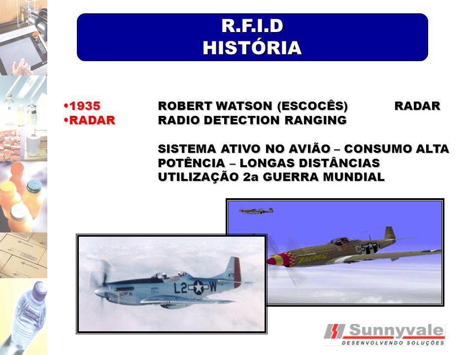 R.F.I.D HISTÓRIA 1935 ROBERT WATSON (ESCOCÊS) RADAR