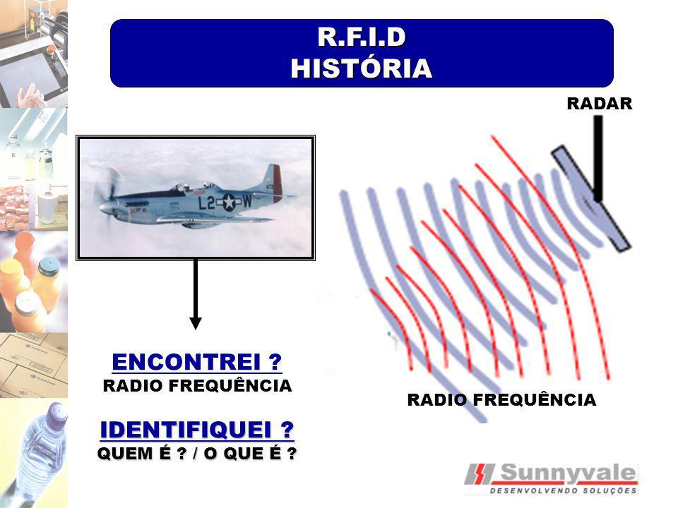 R.F.I.D HISTÓRIA ENCONTREI IDENTIFIQUEI RADAR RADIO FREQUÊNCIA