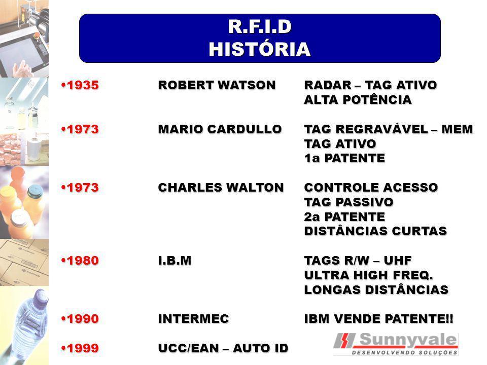 R.F.I.D HISTÓRIA 1935 ROBERT WATSON RADAR – TAG ATIVO ALTA POTÊNCIA