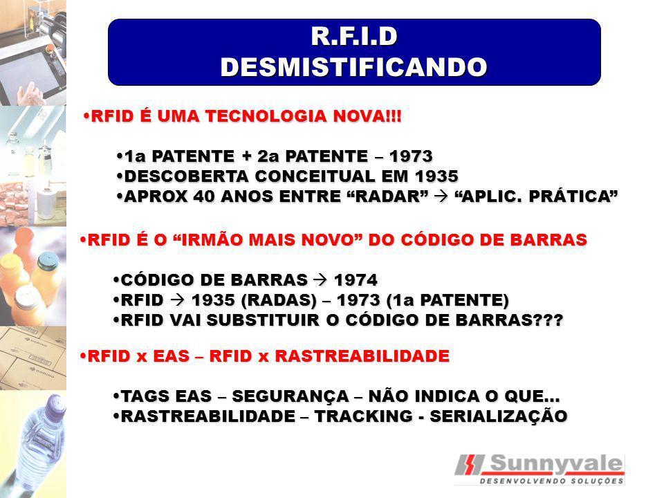 R.F.I.D DESMISTIFICANDO RFID É UMA TECNOLOGIA NOVA!!!