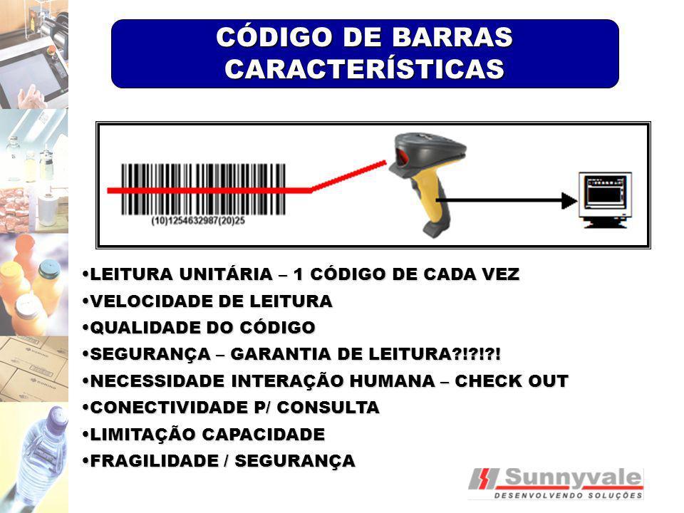 CÓDIGO DE BARRAS CARACTERÍSTICAS
