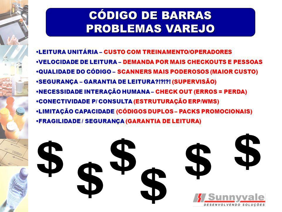 $ $ $ $ $ $ CÓDIGO DE BARRAS PROBLEMAS VAREJO
