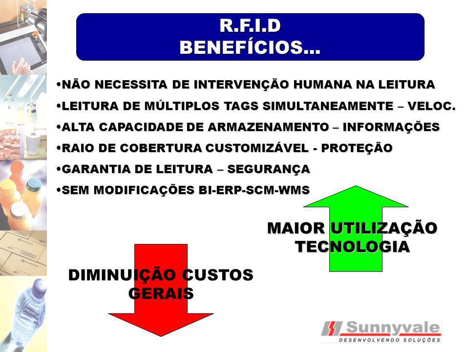 R.F.I.D BENEFÍCIOS... MAIOR UTILIZAÇÃO TECNOLOGIA DIMINUIÇÃO CUSTOS