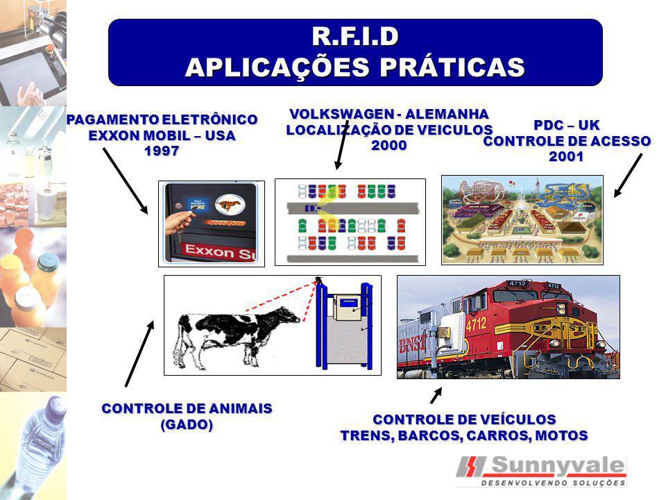 LOCALIZAÇÃO DE VEICULOS 2000 TRENS, BARCOS, CARROS, MOTOS