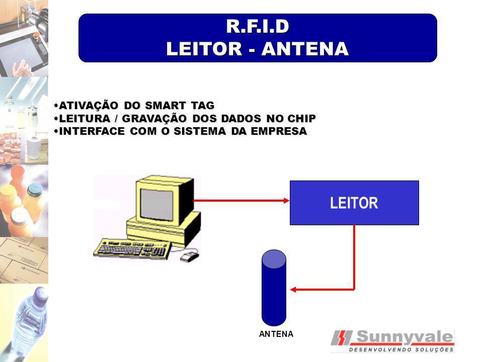 R.F.I.D LEITOR - ANTENA LEITOR ATIVAÇÃO DO SMART TAG