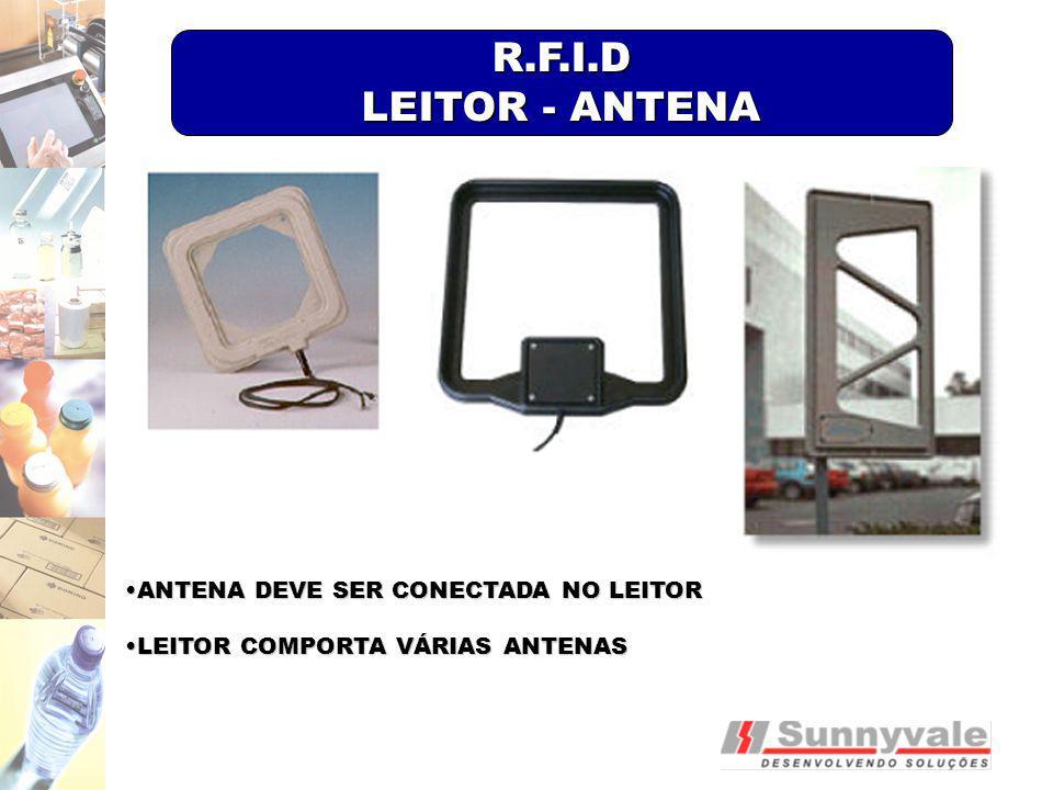 R.F.I.D LEITOR - ANTENA ANTENA DEVE SER CONECTADA NO LEITOR