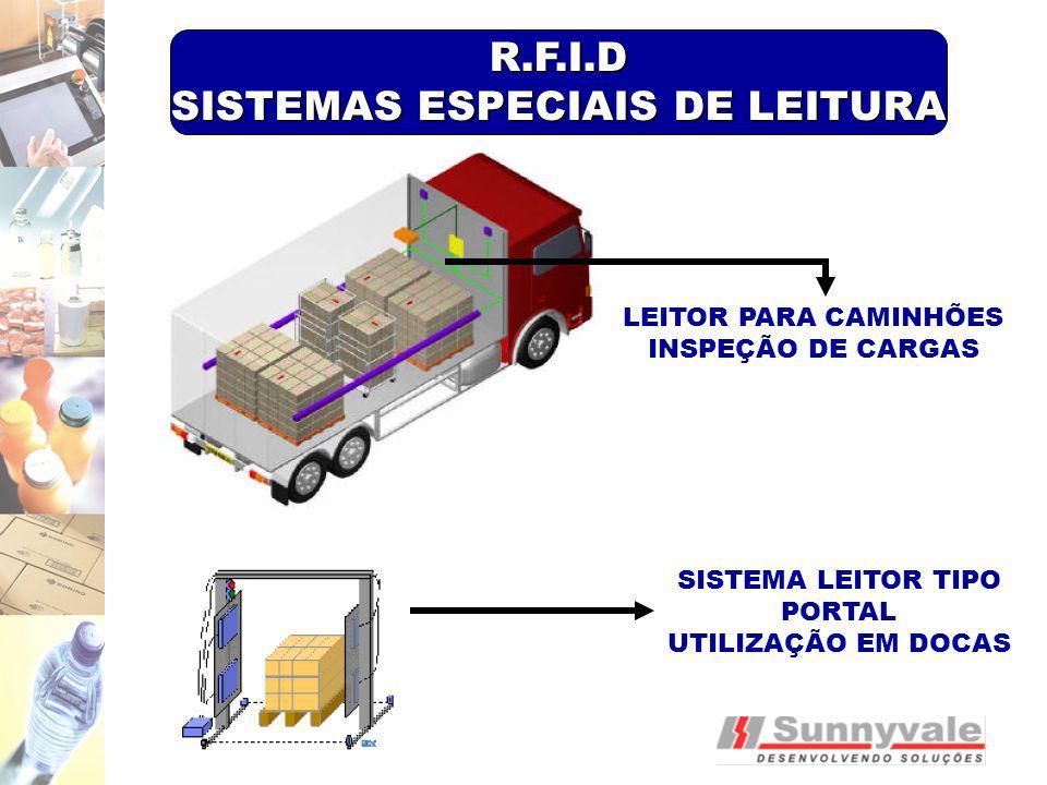 SISTEMAS ESPECIAIS DE LEITURA