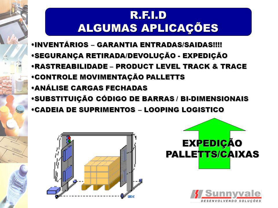 R.F.I.D ALGUMAS APLICAÇÕES EXPEDIÇÃO PALLETTS/CAIXAS