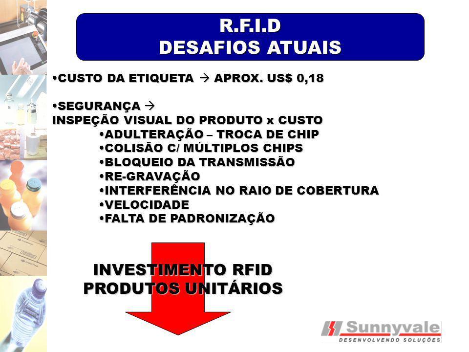 R.F.I.D DESAFIOS ATUAIS INVESTIMENTO RFID PRODUTOS UNITÁRIOS