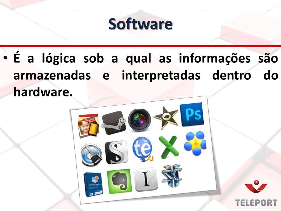 Software É a lógica sob a qual as informações são armazenadas e interpretadas dentro do hardware.