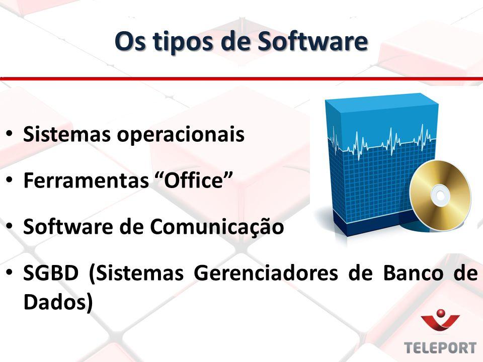 Os tipos de Software Sistemas operacionais Ferramentas Office