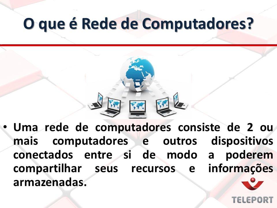 O que é Rede de Computadores