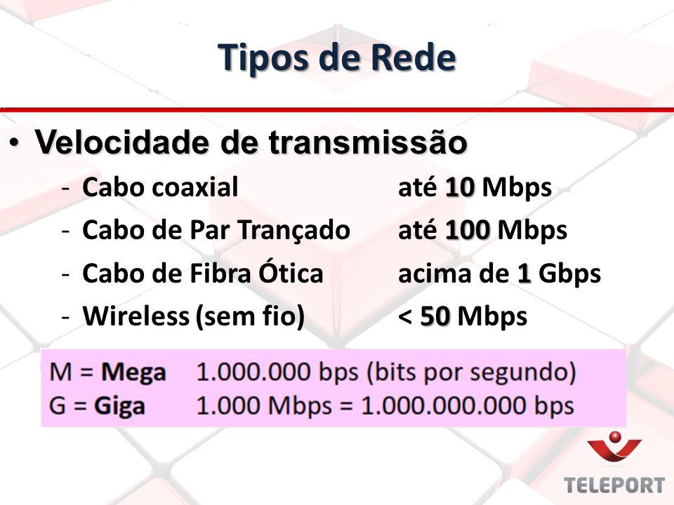 Tipos de Rede Velocidade de transmissão Cabo coaxial até 10 Mbps