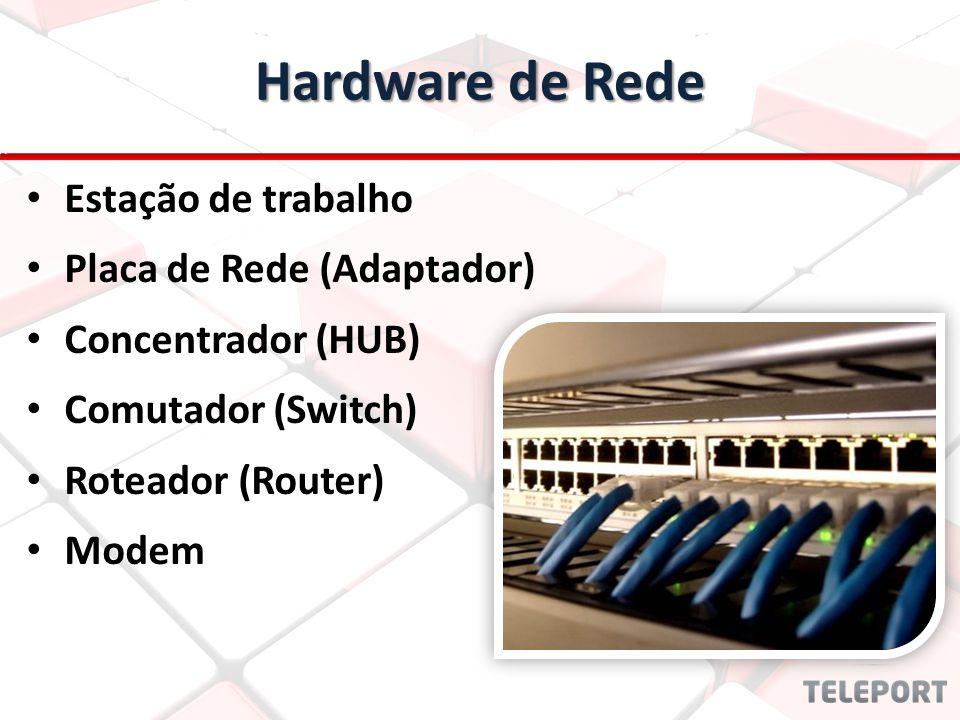 Hardware de Rede Estação de trabalho Placa de Rede (Adaptador)