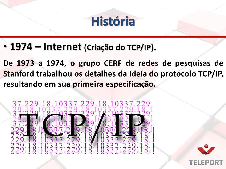 História 1974 – Internet (Criação do TCP/IP).
