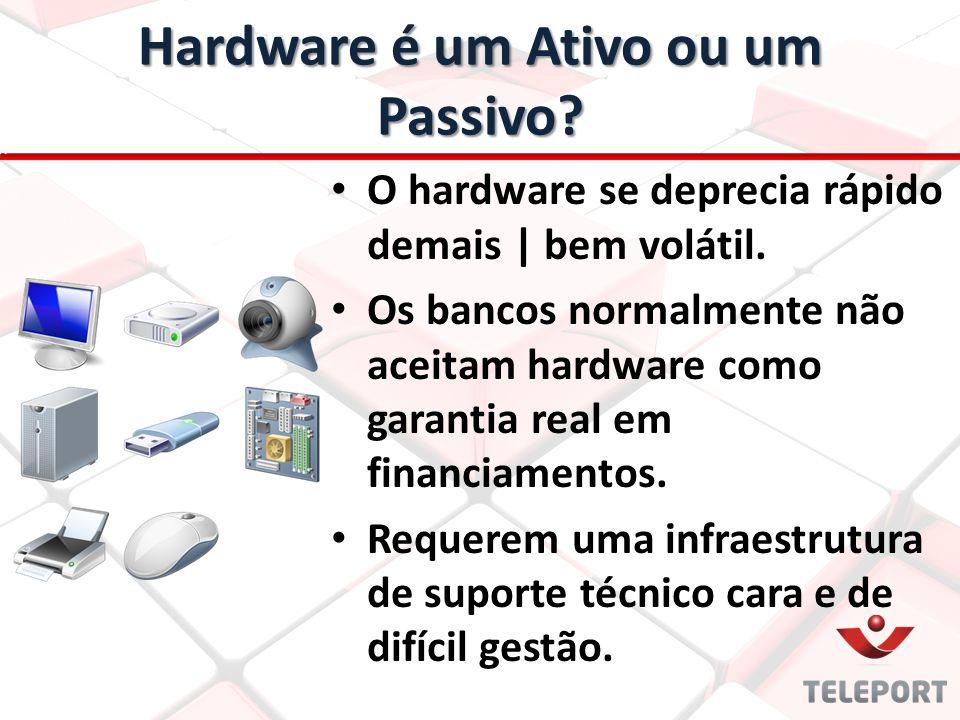 Hardware é um Ativo ou um Passivo