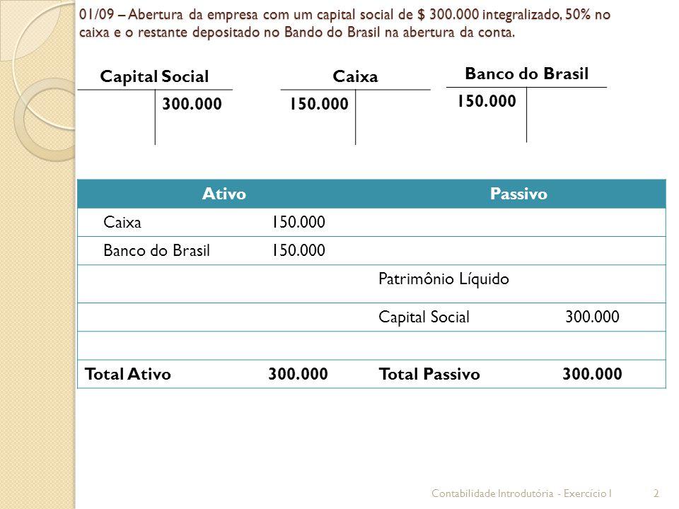 Capital Social Caixa 150.000 Banco do Brasil 150.000 Ativo Passivo