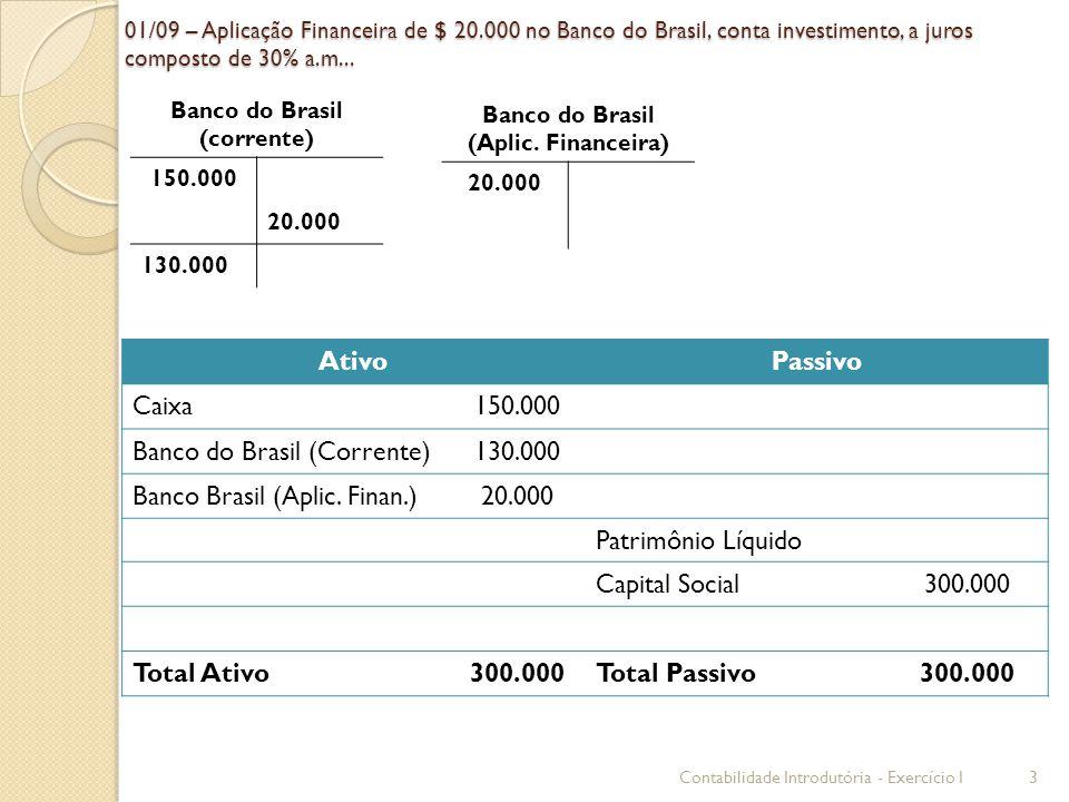 Banco do Brasil (corrente) Banco do Brasil (Aplic. Financeira)