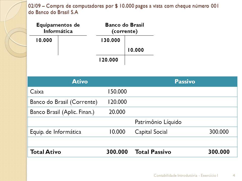 Equipamentos de Informática Banco do Brasil (corrente)