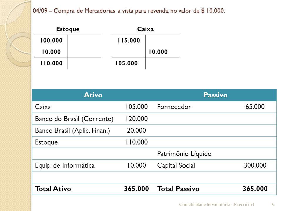 Banco do Brasil (Corrente) 120.000 Banco Brasil (Aplic. Finan.) 20.000
