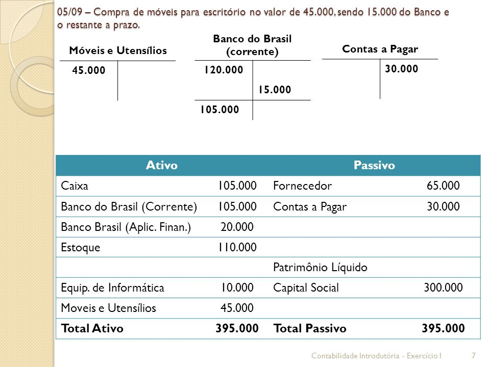 Banco do Brasil (corrente)