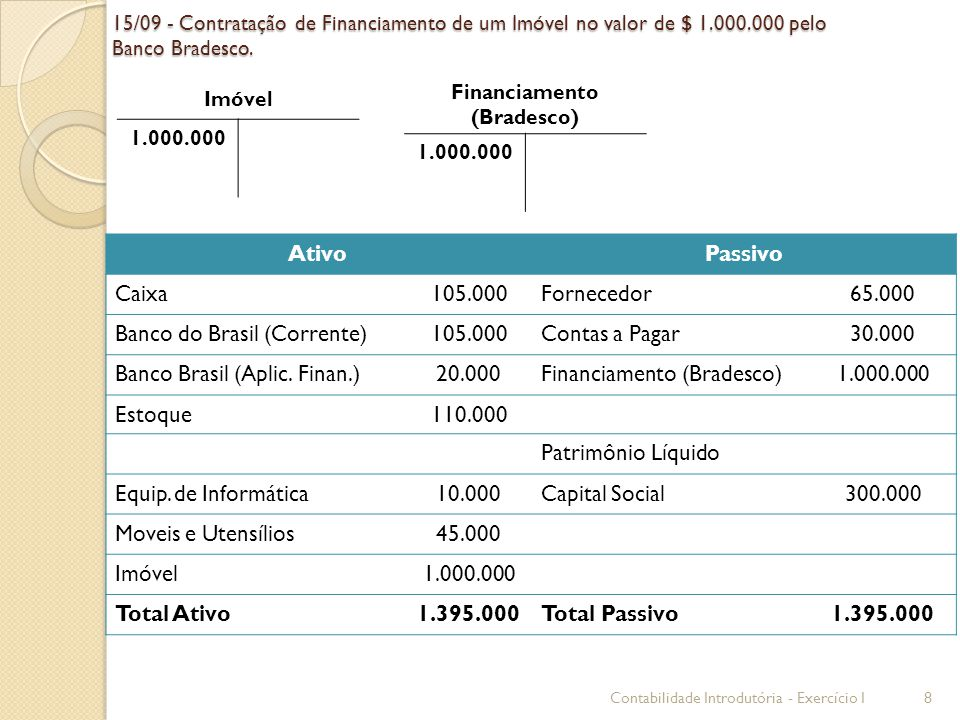 Financiamento (Bradesco)