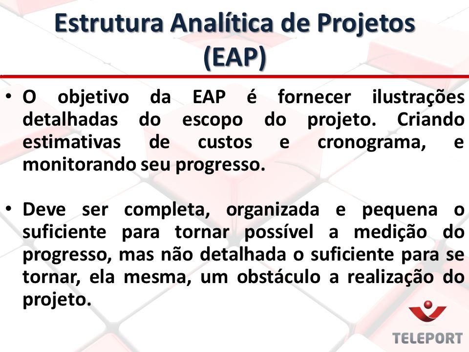 Estrutura Analítica de Projetos (EAP)