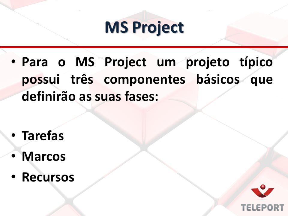 MS Project Para o MS Project um projeto típico possui três componentes básicos que definirão as suas fases: