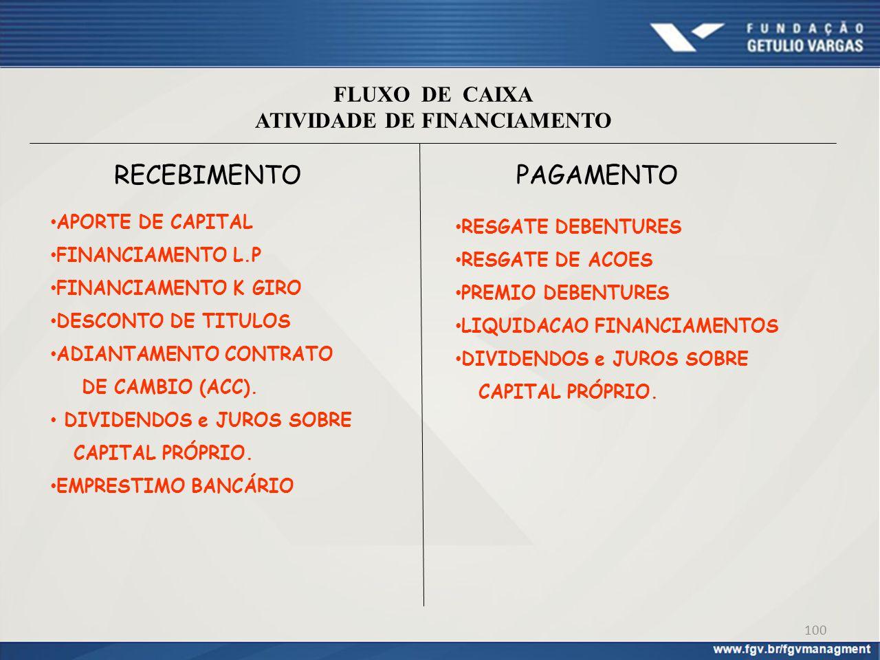 ATIVIDADE DE FINANCIAMENTO