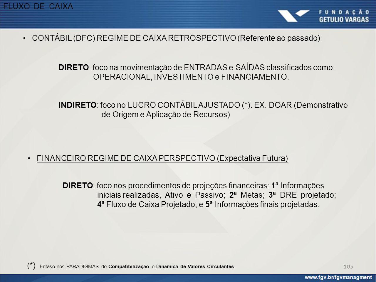 FLUXO DE CAIXA CONTÁBIL (DFC) REGIME DE CAIXA RETROSPECTIVO (Referente ao passado)