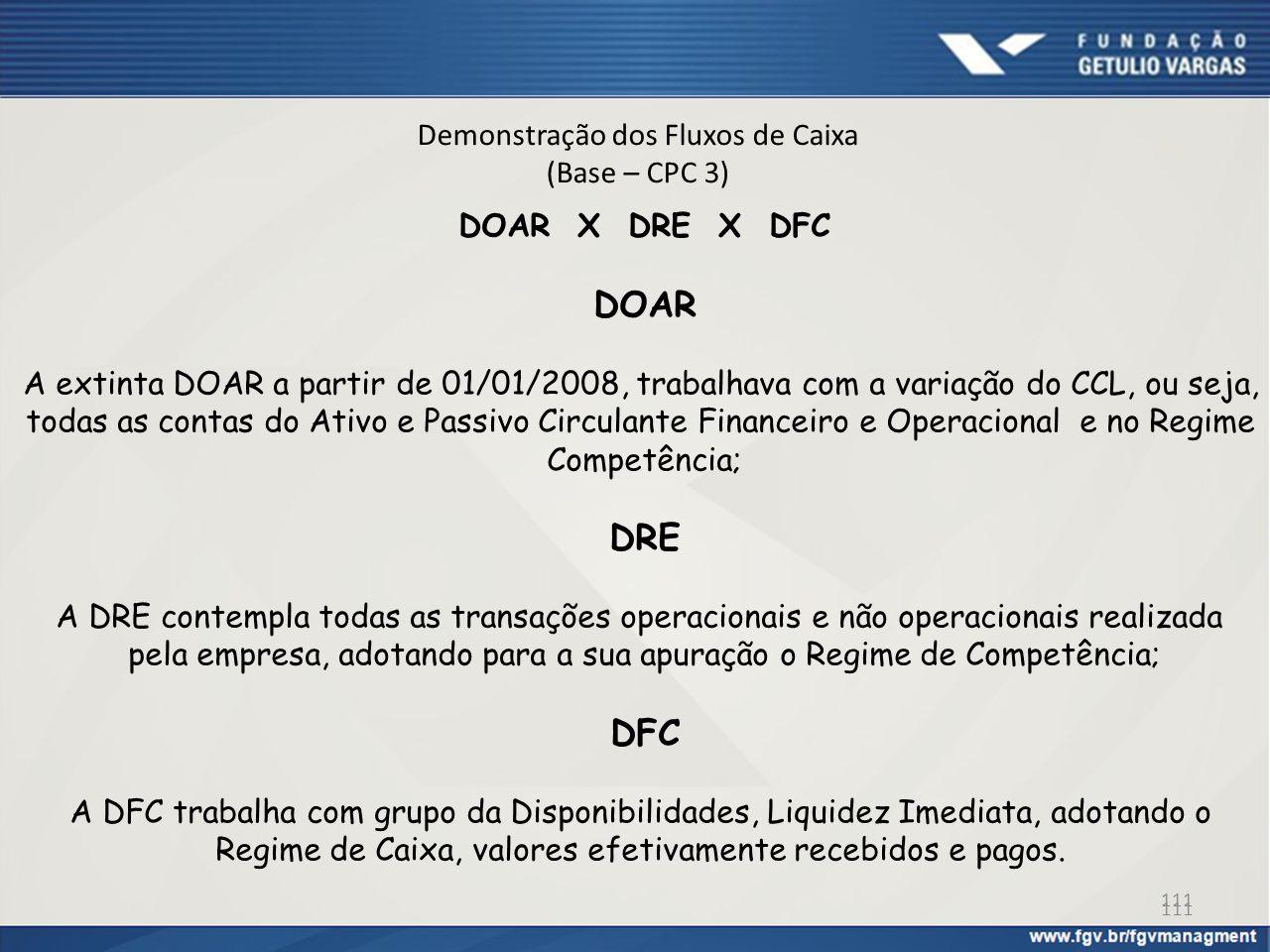 DOAR DRE DFC Demonstração dos Fluxos de Caixa (Base – CPC 3)