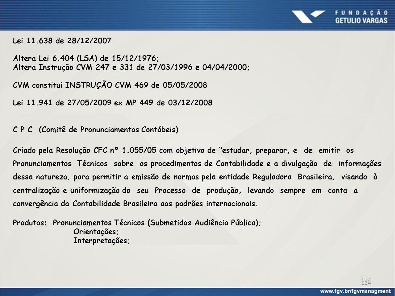 Altera Instrução CVM 247 e 331 de 27/03/1996 e 04/04/2000;