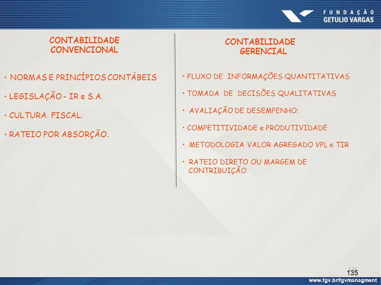CONTABILIDADE CONVENCIONAL CONTABILIDADE GERENCIAL