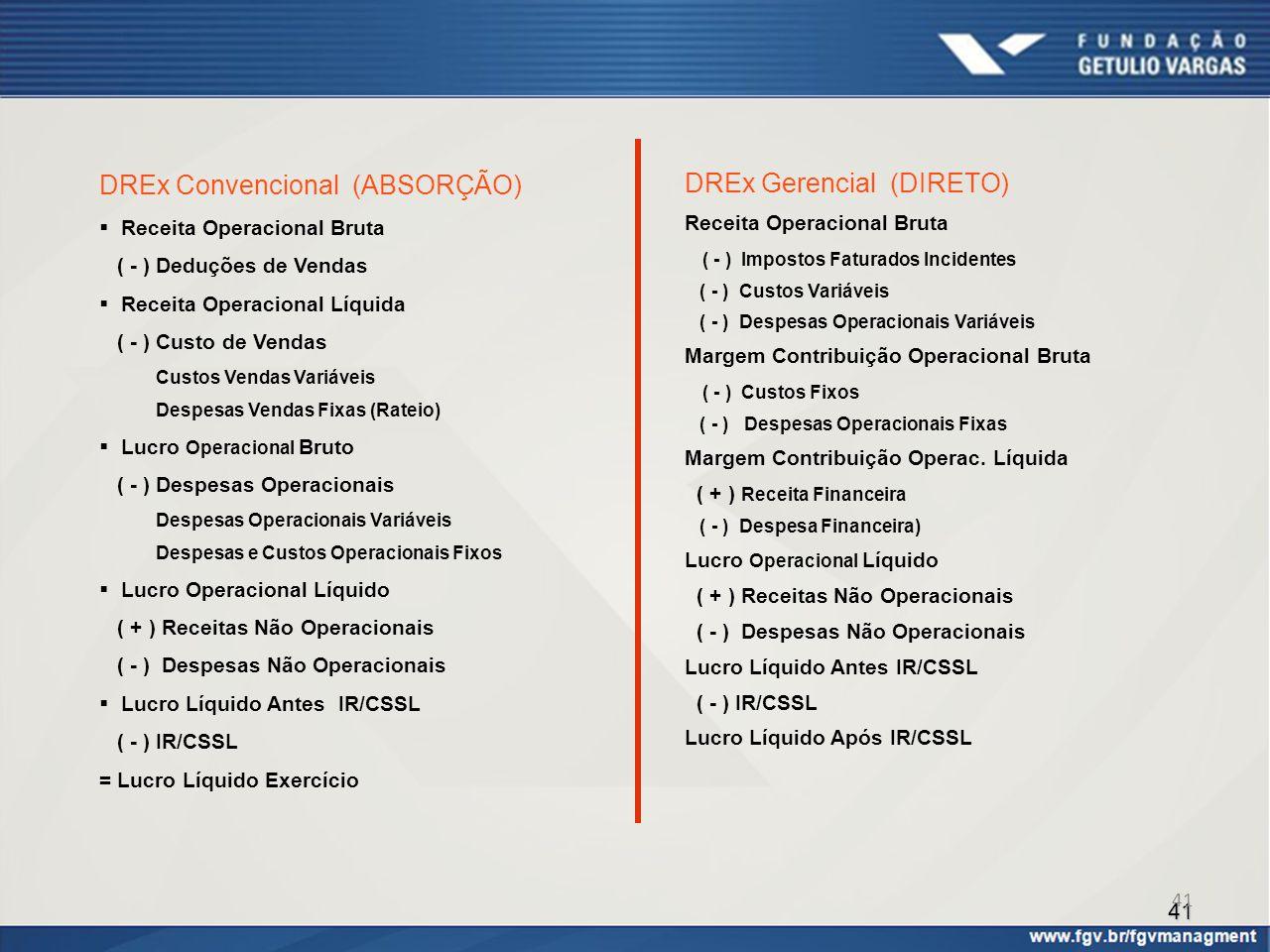 DREx Convencional (ABSORÇÃO) DREx Gerencial (DIRETO)