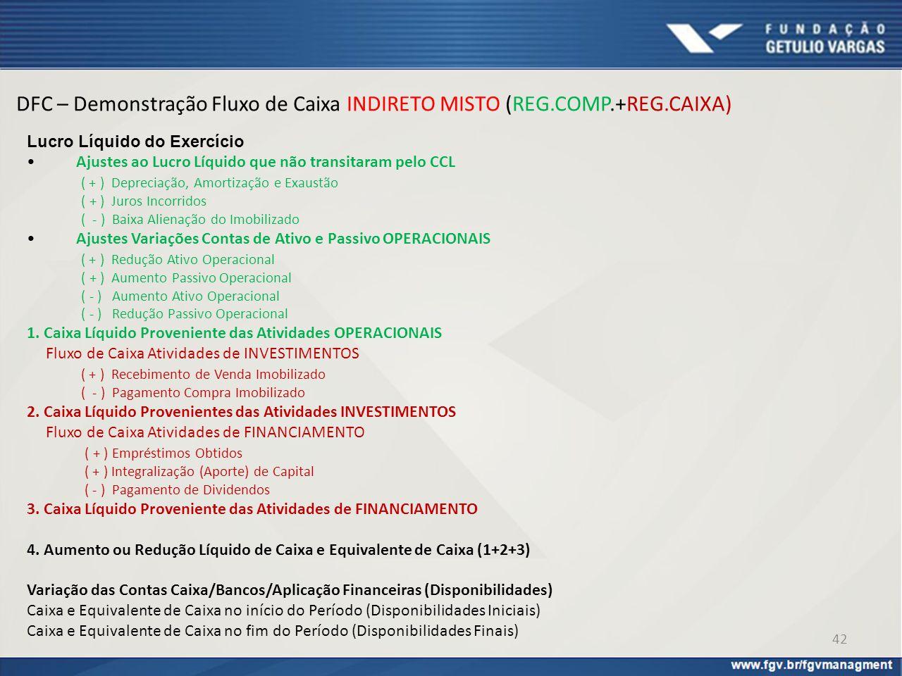 DFC – Demonstração Fluxo de Caixa INDIRETO MISTO (REG.COMP.+REG.CAIXA)