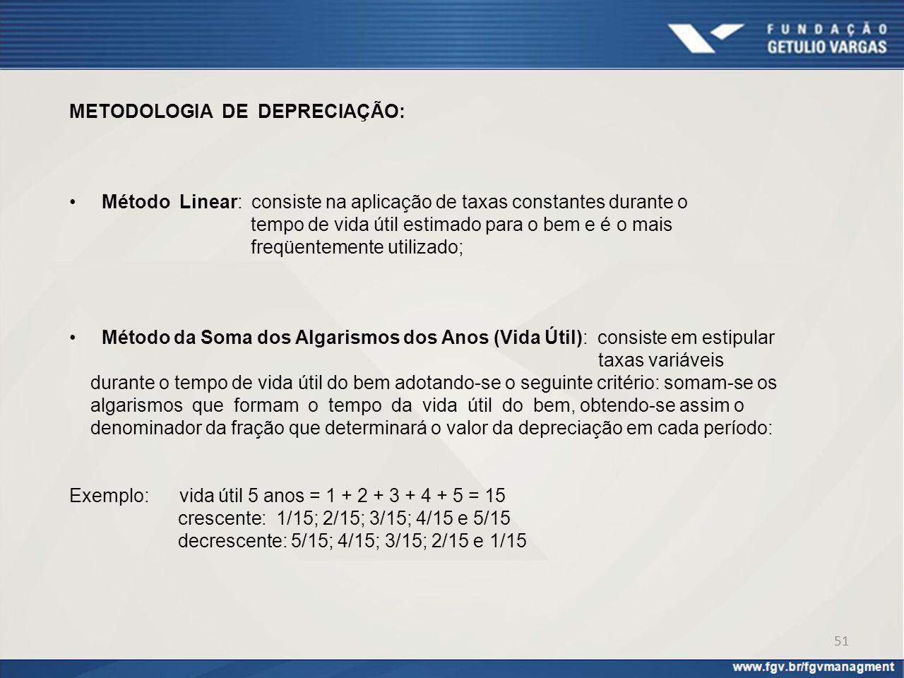 METODOLOGIA DE DEPRECIAÇÃO: