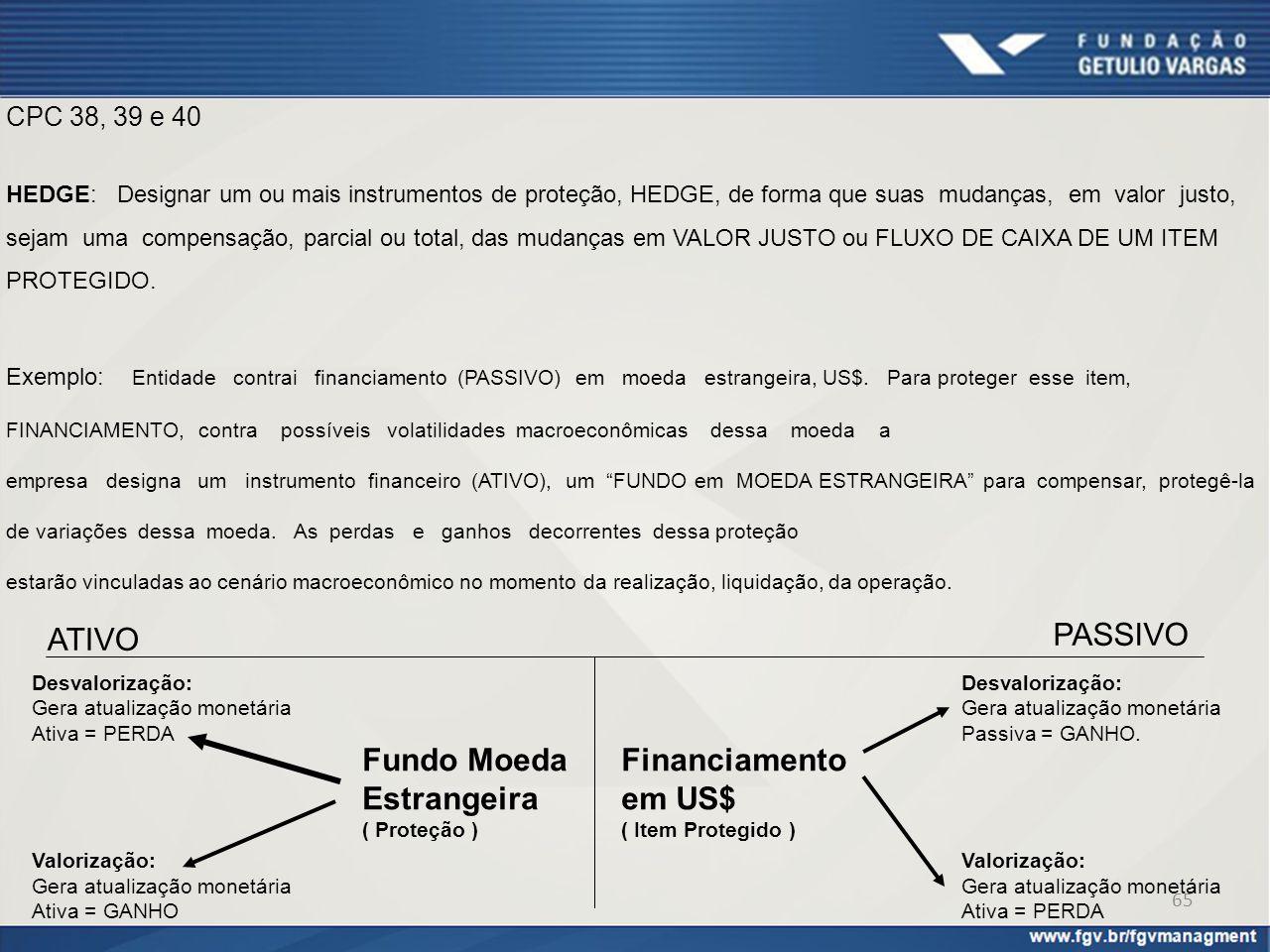 ATIVO PASSIVO Fundo Moeda Estrangeira Financiamento em US$