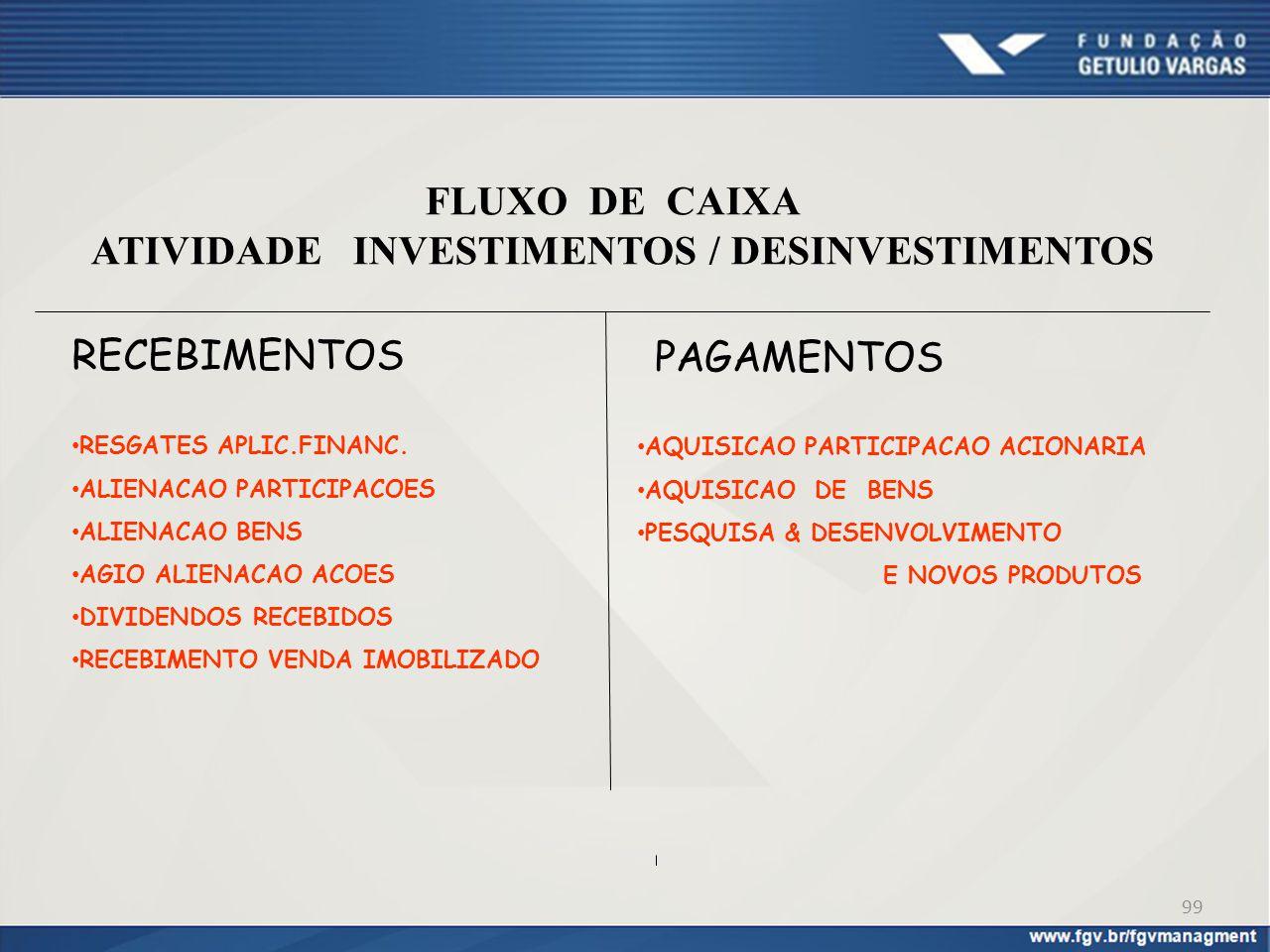 ATIVIDADE INVESTIMENTOS / DESINVESTIMENTOS