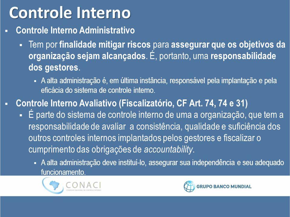 Controle Interno Controle Interno Administrativo