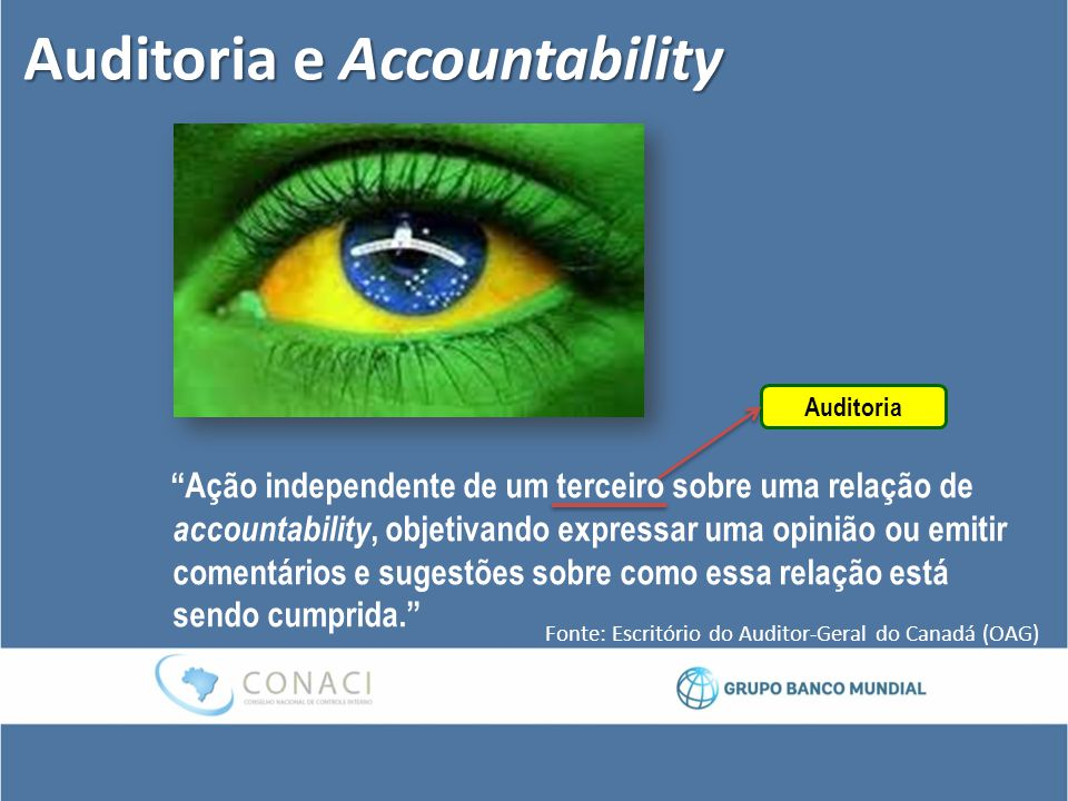 Auditoria e Accountability