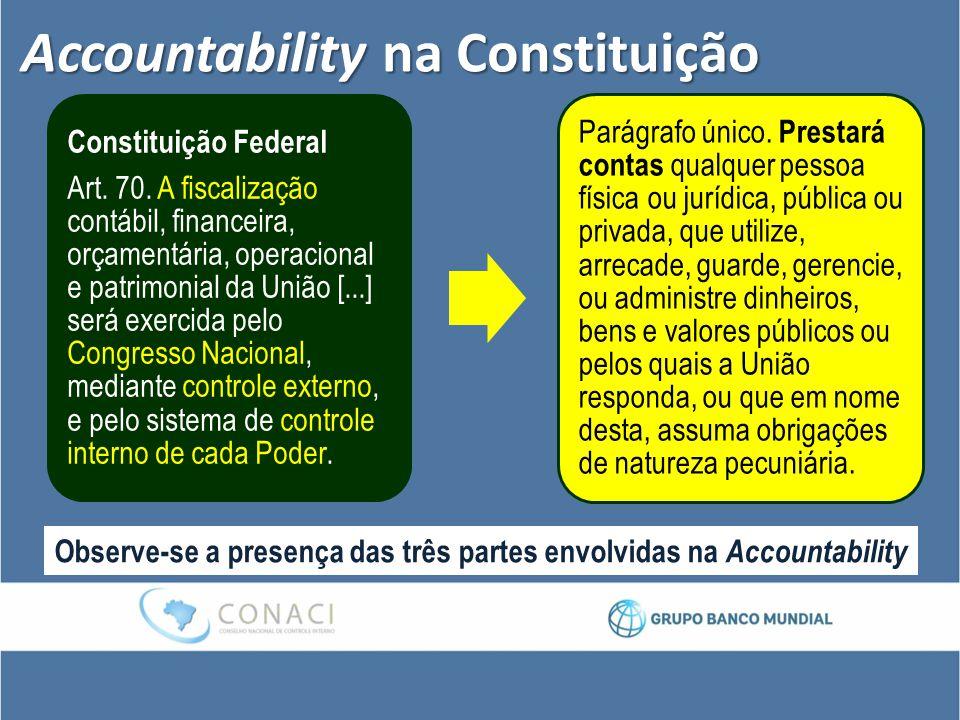 Observe-se a presença das três partes envolvidas na Accountability