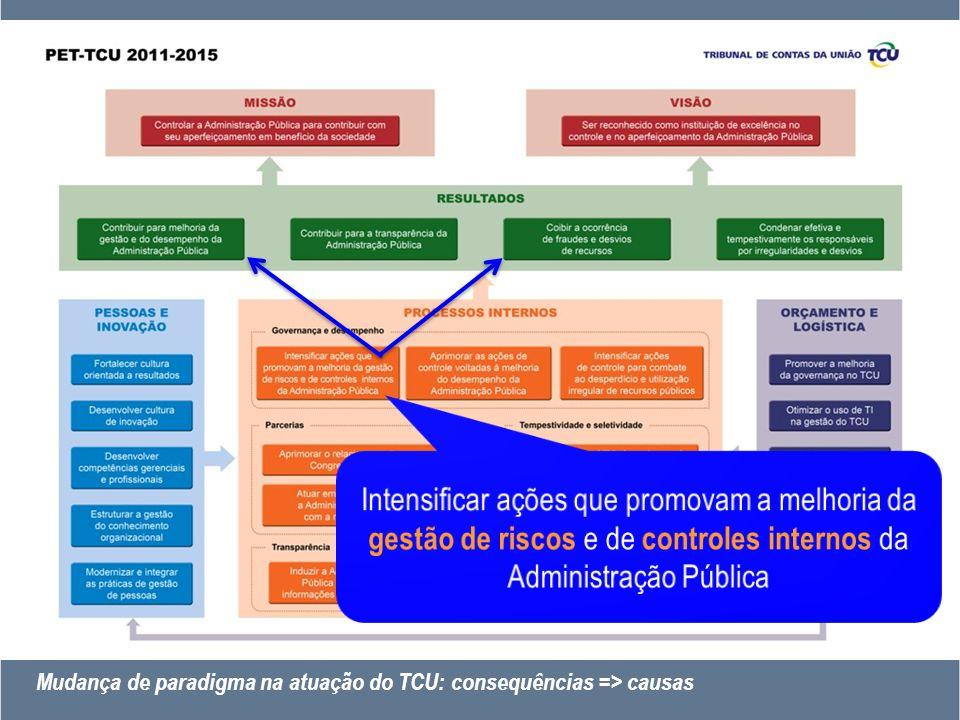 Intensificar ações que promovam a melhoria da gestão de riscos e de controles internos da Administração Pública
