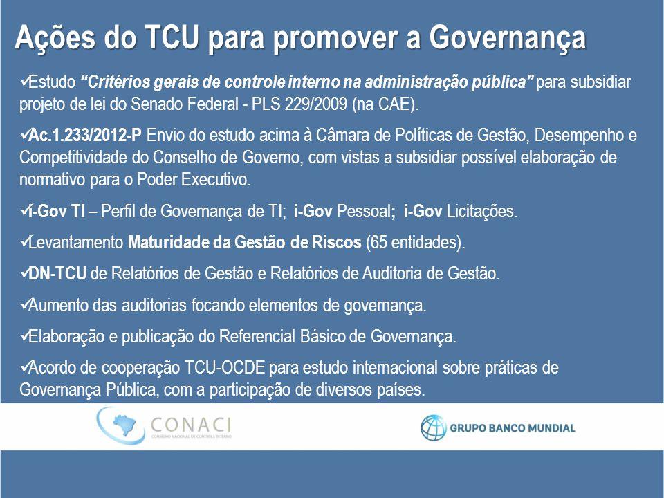 Ações do TCU para promover a Governança