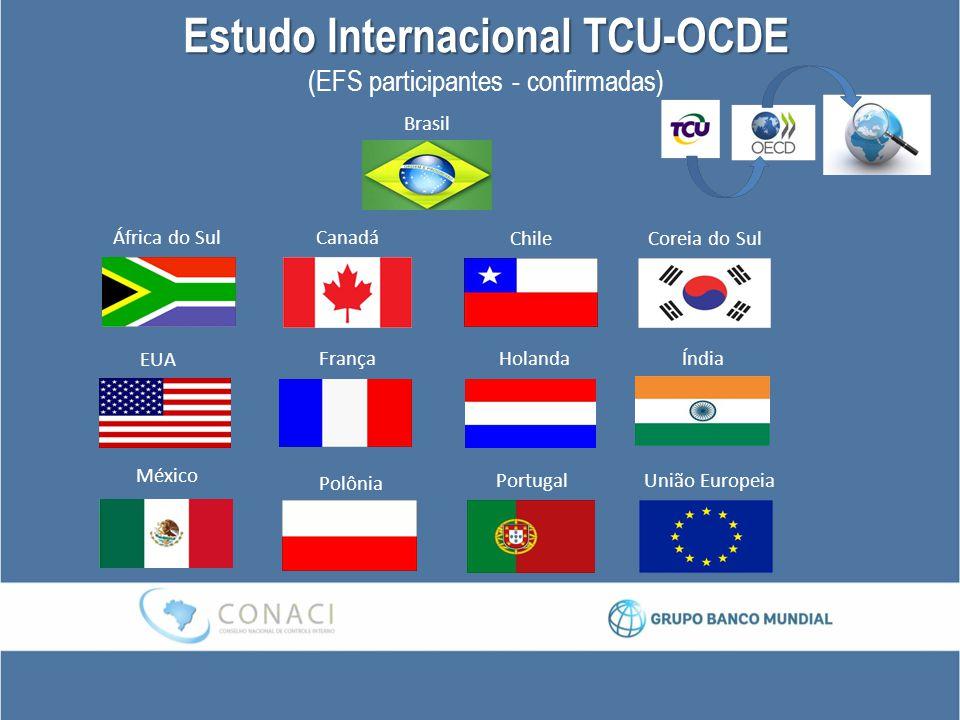 Estudo Internacional TCU-OCDE