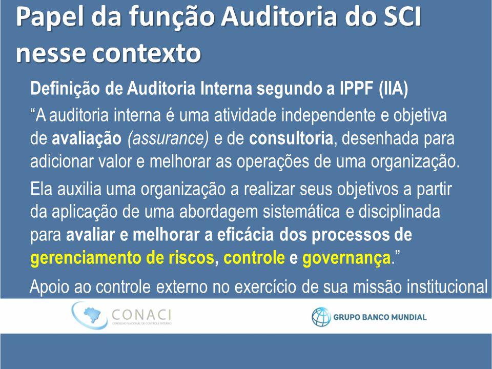 Papel da função Auditoria do SCI nesse contexto