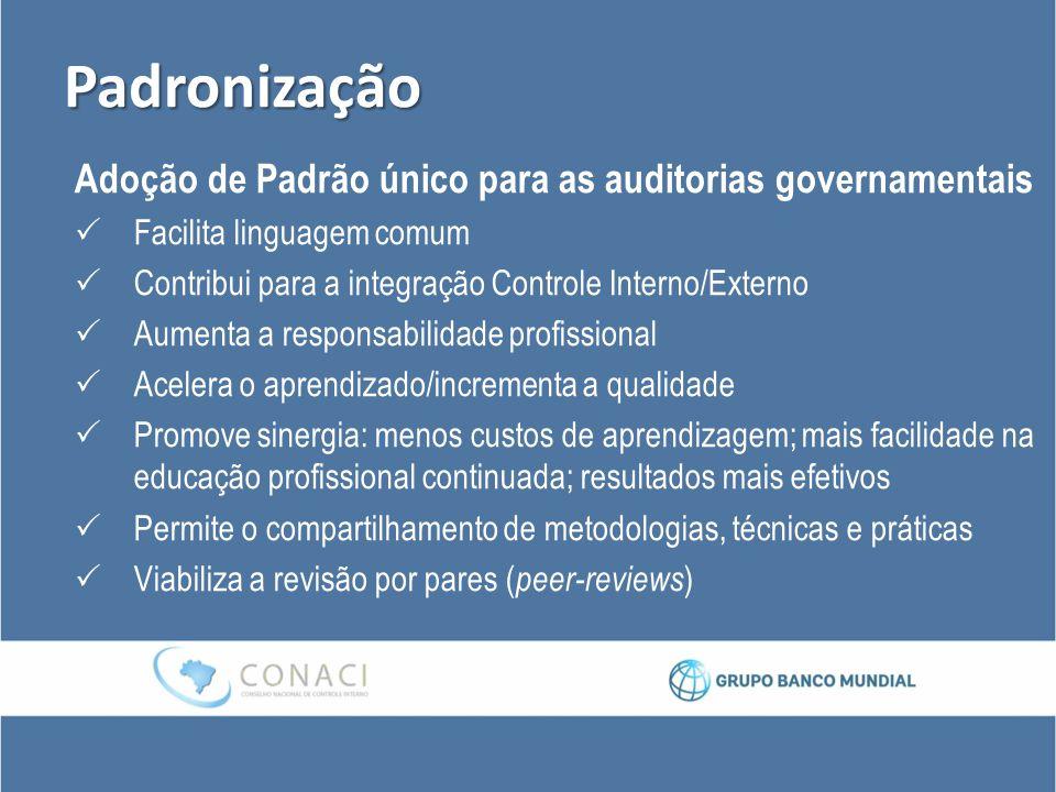 Padronização Adoção de Padrão único para as auditorias governamentais